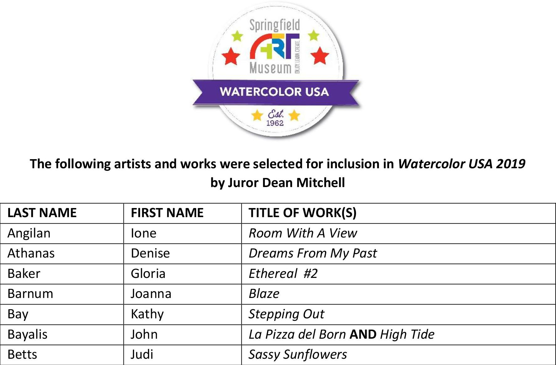 WCUSA 2019 Accepted Artists and Works
